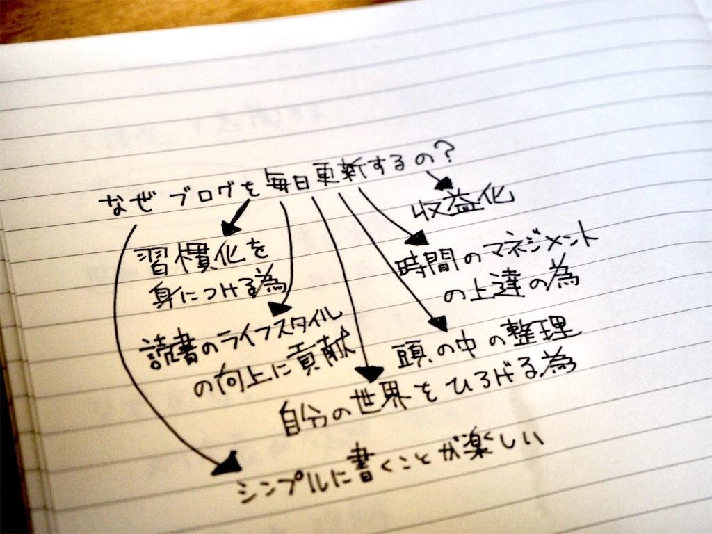 f:id:atsushi-ishida-ai:20190720184609j:image