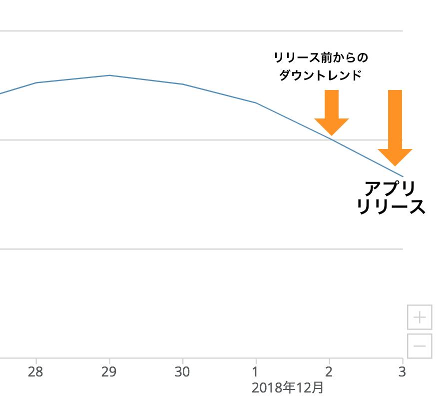 f:id:atsushi-ohta:20190410171620p:plain
