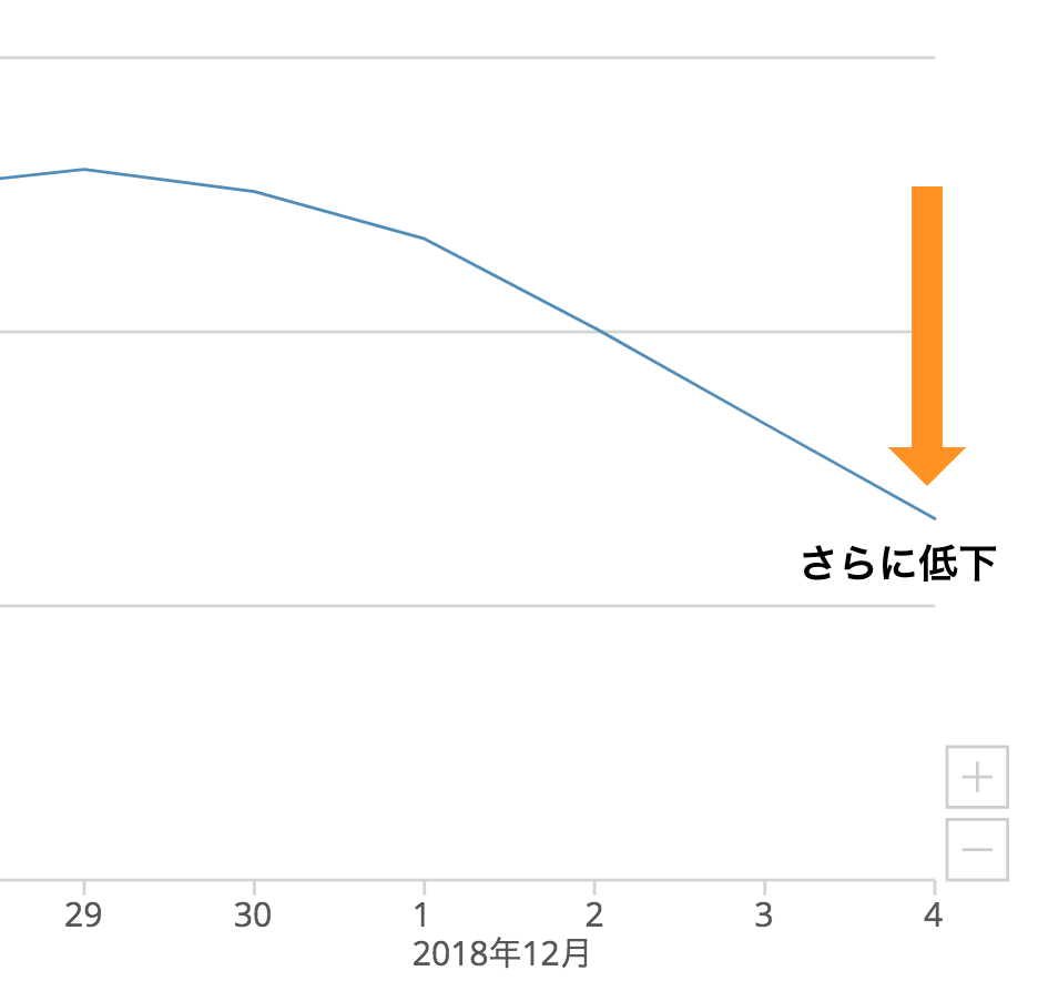 f:id:atsushi-ohta:20190410171625p:plain