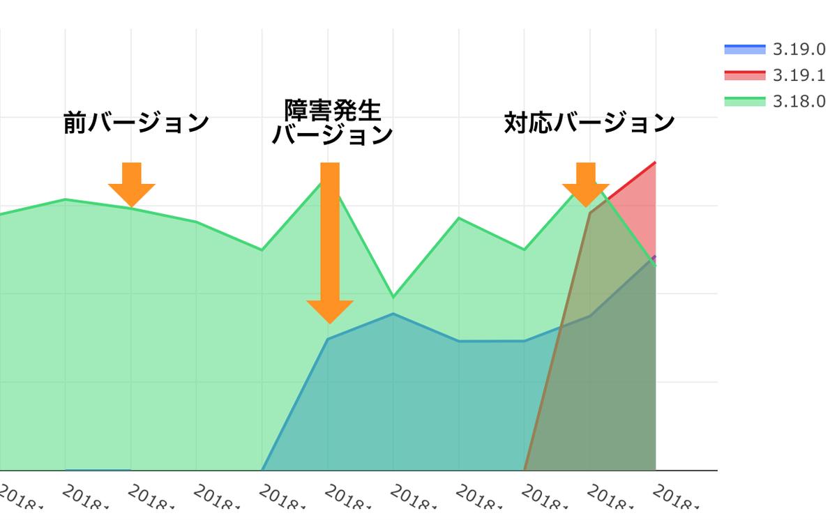 f:id:atsushi-ohta:20190410171648p:plain