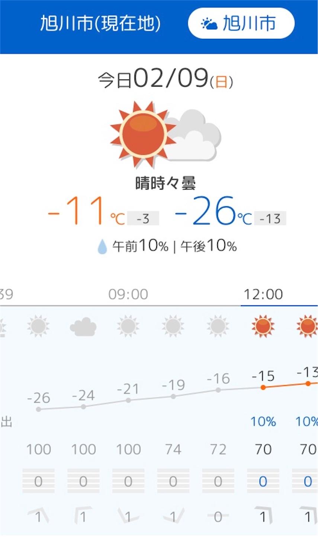 f:id:atsushi19880110:20200209112319j:image