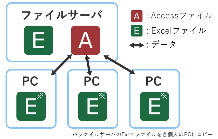 f:id:atsushi_ota:20200610204822p:plain