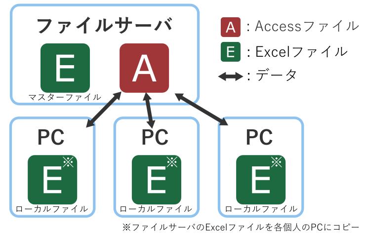 f:id:atsushi_ota:20200610223017p:plain