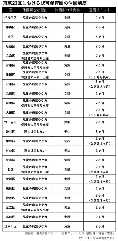 f:id:atsushimatsuoka:20170324180323j:plain