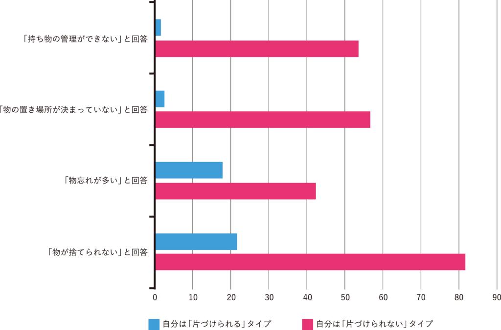 f:id:atsushimatsuoka:20171222181341j:plain