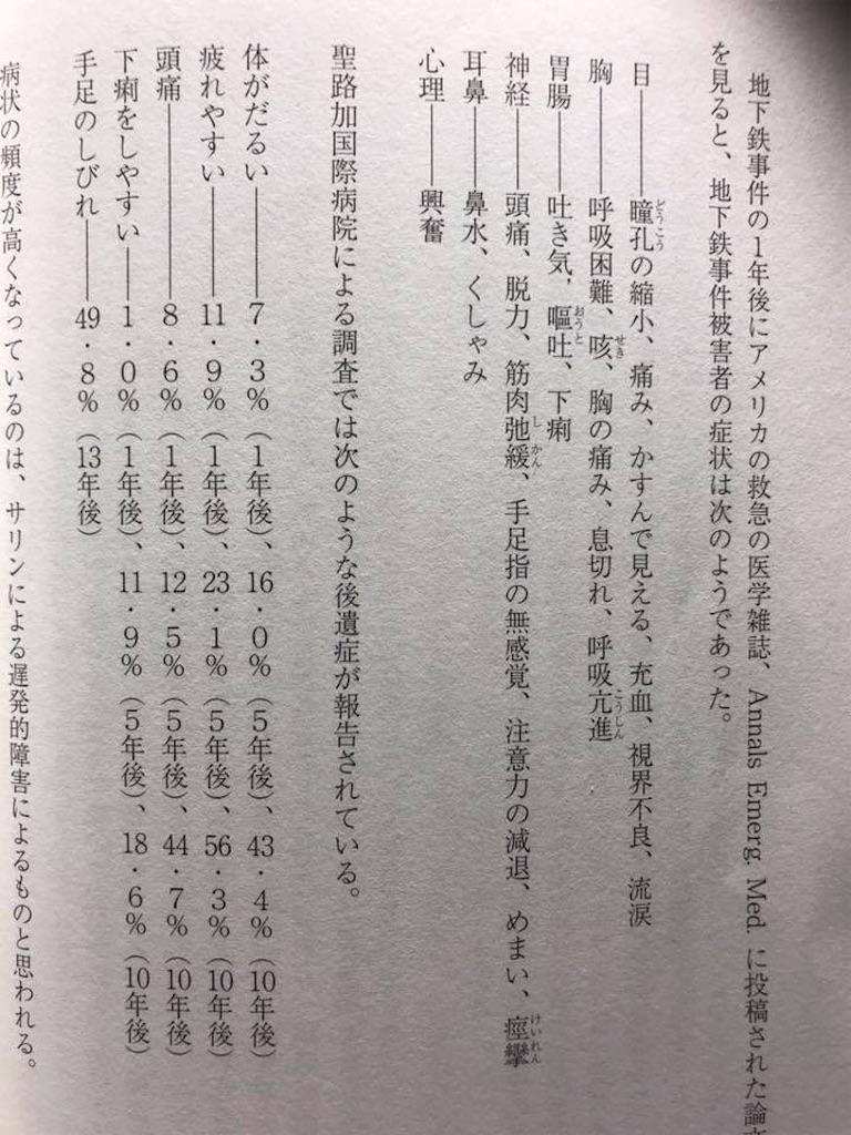 f:id:atsushisakahara:20181227104740j:image