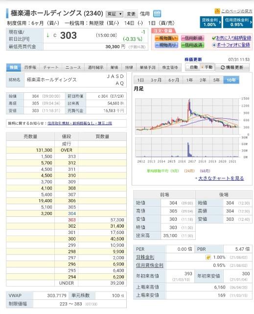 f:id:atsuyoshiblog:20210731115433j:image