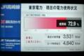 [非日常]東電現在の電力使用状況〜2011/7/30 11時台
