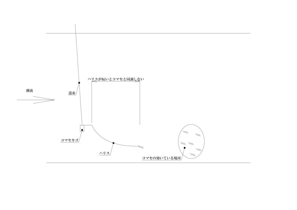 f:id:atum8106:20180224192646j:plain