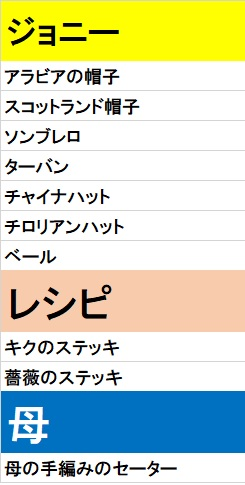 f:id:atumaredoubutuzuki:20200702164708j:plain