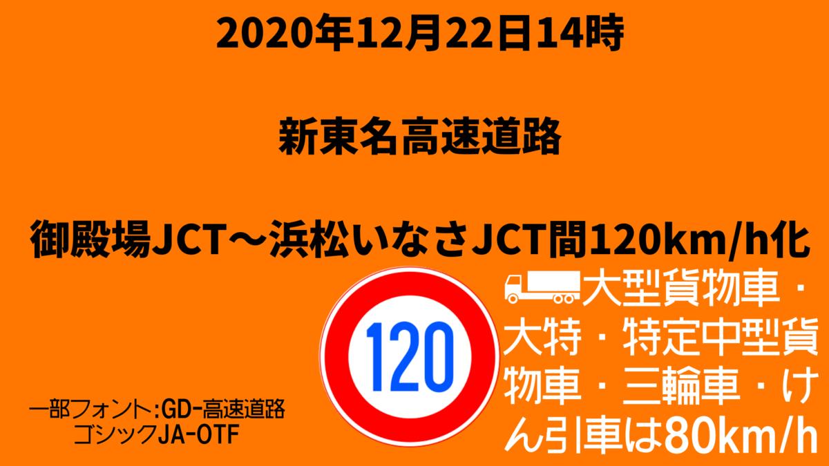 f:id:atushi0820:20201125131229p:plain