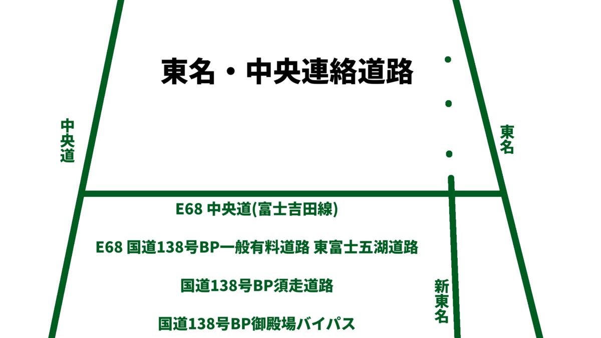 f:id:atushi0820:20210220151304p:plain