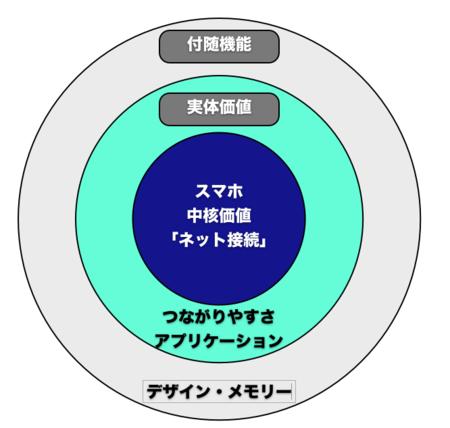 f:id:atutake:20120409080045p:image