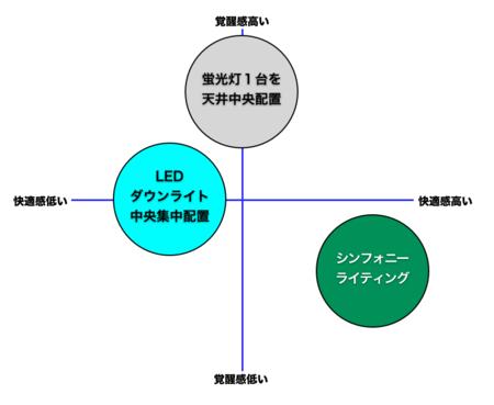 f:id:atutake:20120415082553p:image