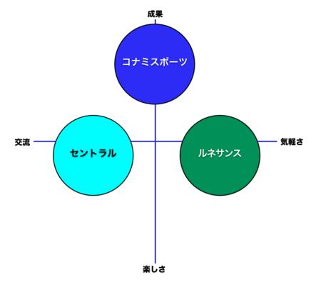 f:id:atutake:20120421140209p:image