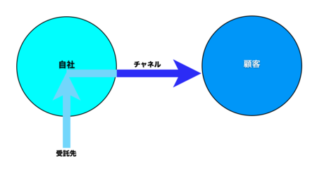 f:id:atutake:20120426092003p:image