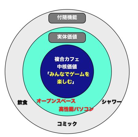 f:id:atutake:20120429085742p:image