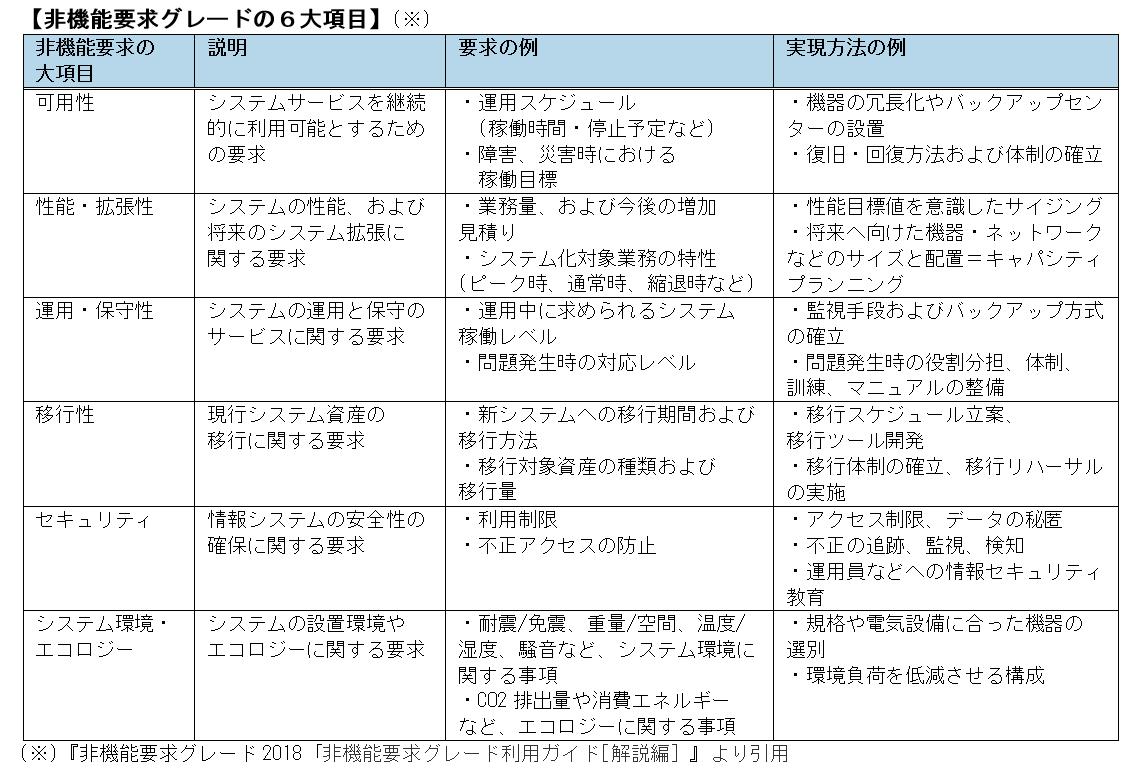 f:id:atuyan39:20210104102759p:plain