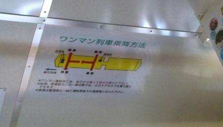 電車の乗り方