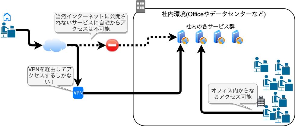 f:id:atzy-yama:20200910125522p:plain