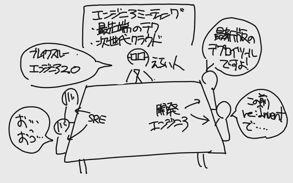 f:id:atzy-yama:20210108190846p:plain
