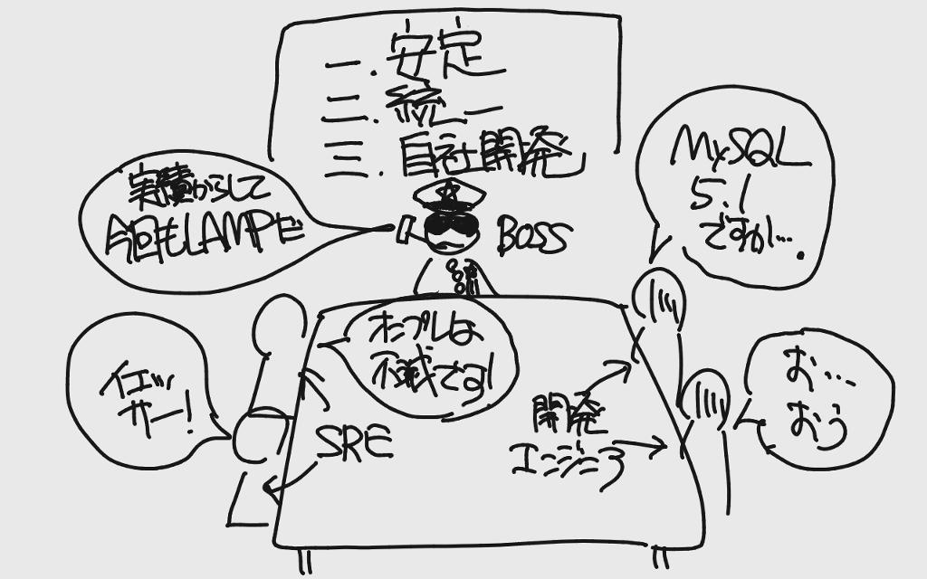 f:id:atzy-yama:20210108194042p:plain