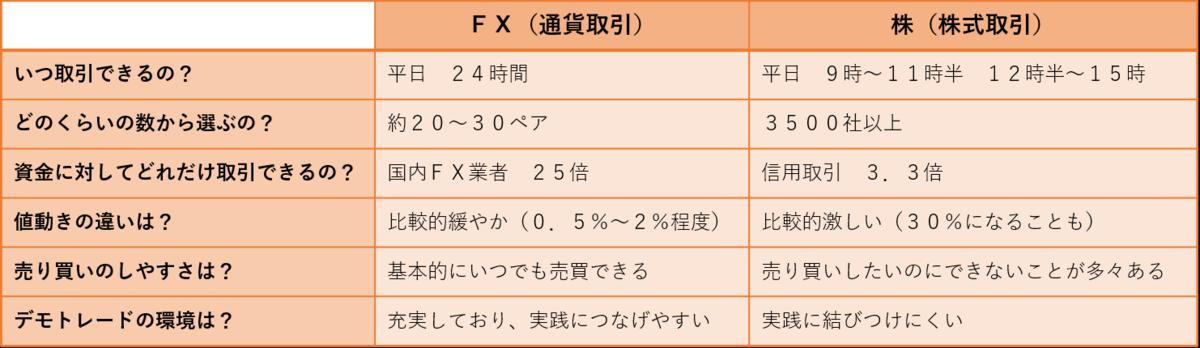 f:id:aucky:20210206100914p:plain