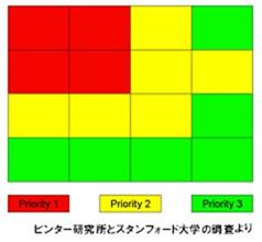 f:id:auraebisu:20160617142911p:plain