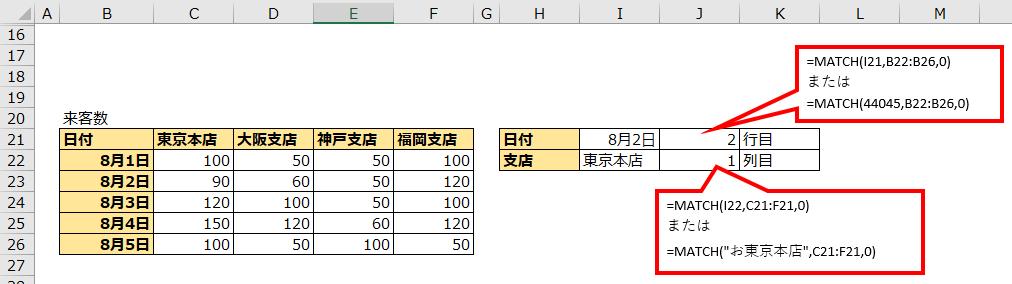 f:id:auroralights:20200814002549p:plain