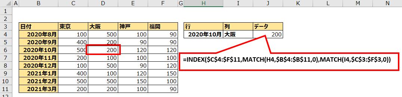 f:id:auroralights:20200814223358p:plain