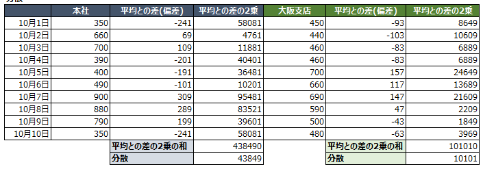 f:id:auroralights:20201122023755p:plain