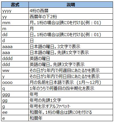 f:id:auroralights:20210106001200p:plain