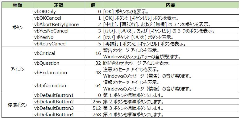 f:id:auroralights:20210111010126p:plain