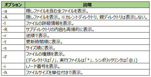f:id:auroralights:20210111145315p:plain