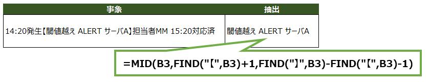 f:id:auroralights:20210425115944p:plain