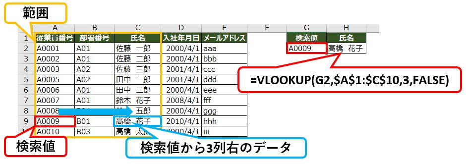 f:id:auroralights:20210503230034p:plain