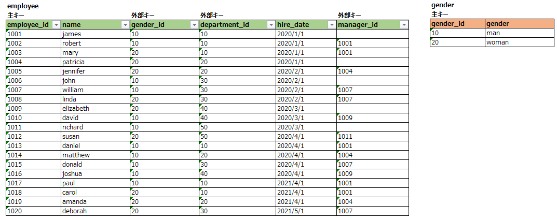 f:id:auroralights:20210809214103p:plain