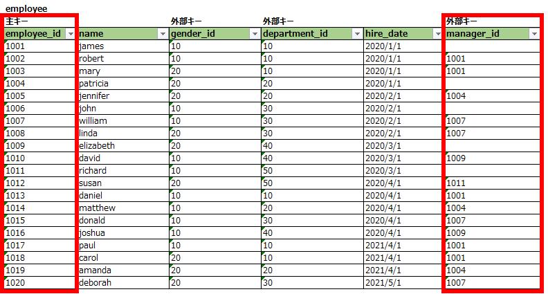 f:id:auroralights:20210809215202p:plain