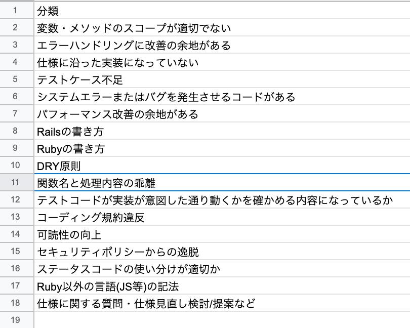 f:id:ave-h:20201221024057p:plain