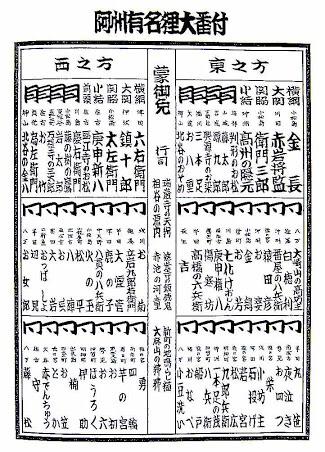 f:id:awa-otoko:20150123002301j:plain