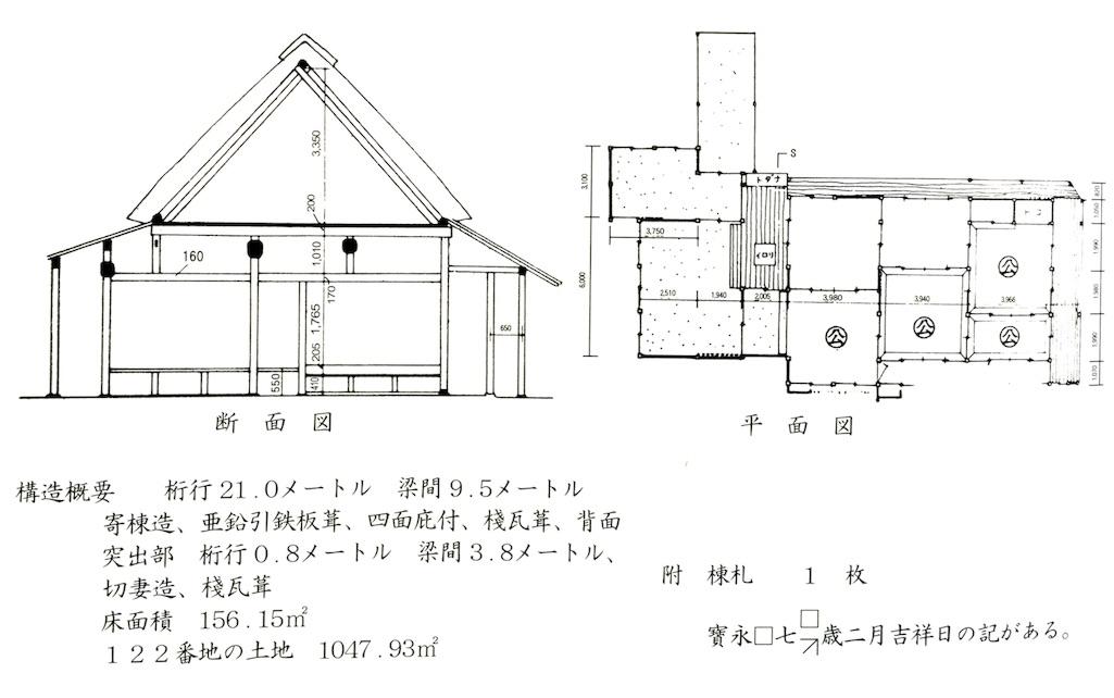 f:id:awa-otoko:20160326181058j:image