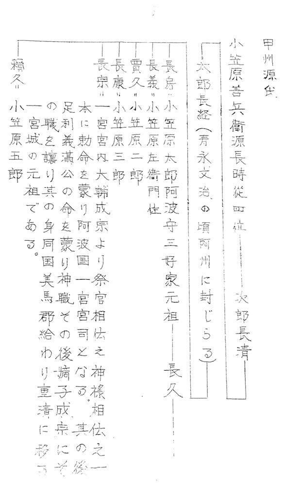 f:id:awa-otoko:20160529011232j:image