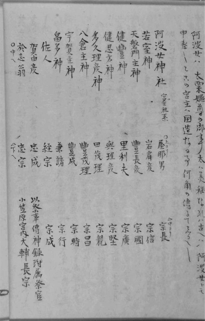 f:id:awa-otoko:20170116223758j:image