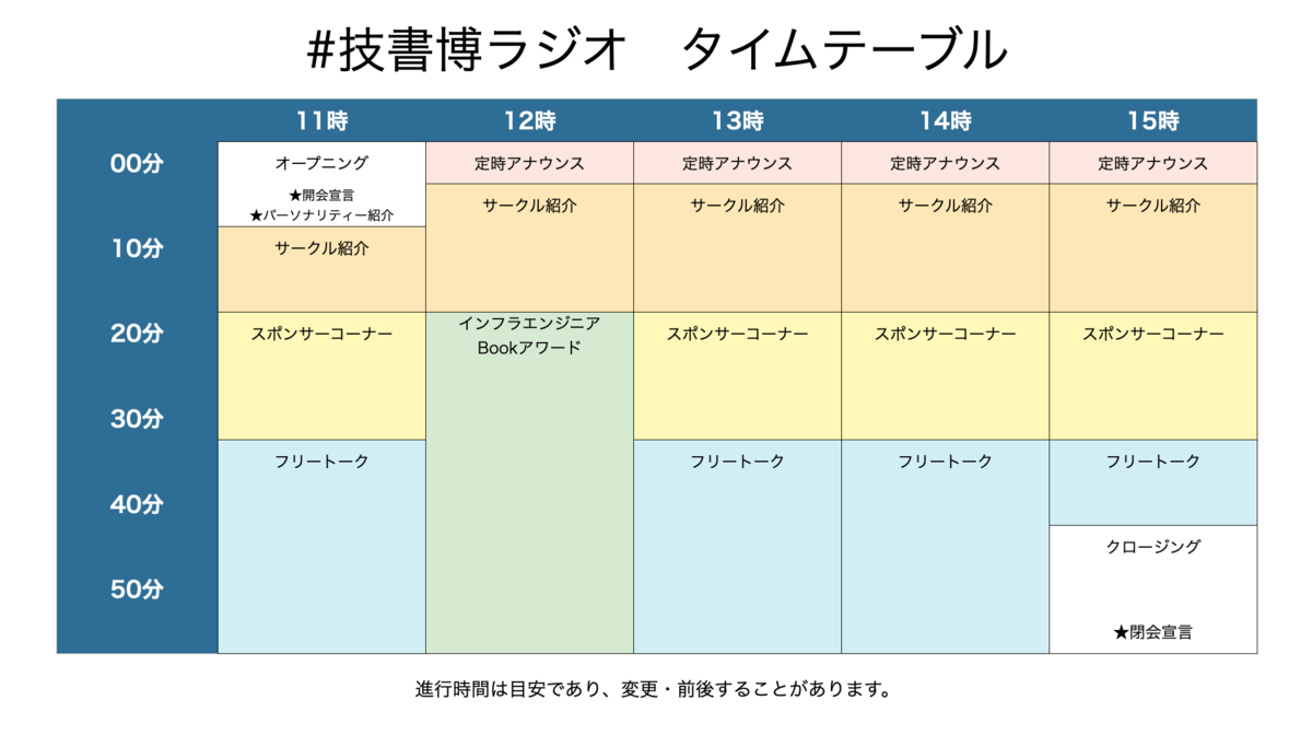 f:id:awa_kuri23:20210617170618p:plain