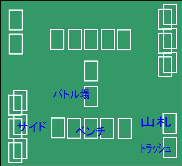 ポケモンカードゲームのフィールド再現図