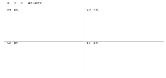 f:id:awawa-min-ahaha:20180407104316p:plain