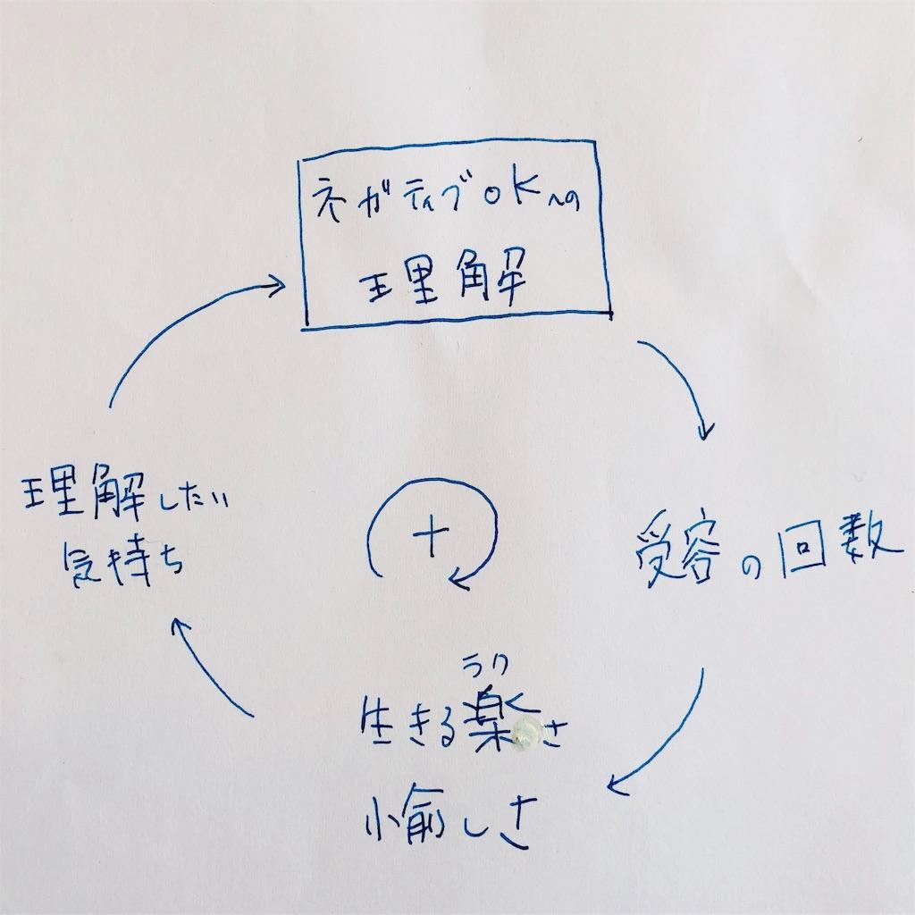 f:id:awawa-min-ahaha:20181108073634j:image