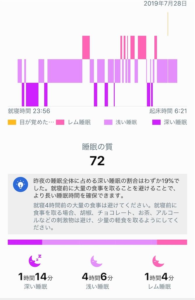 f:id:awawa-min-ahaha:20190731083626j:image