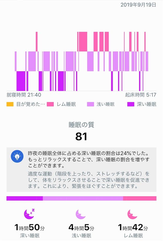 f:id:awawa-min-ahaha:20190919080125j:image