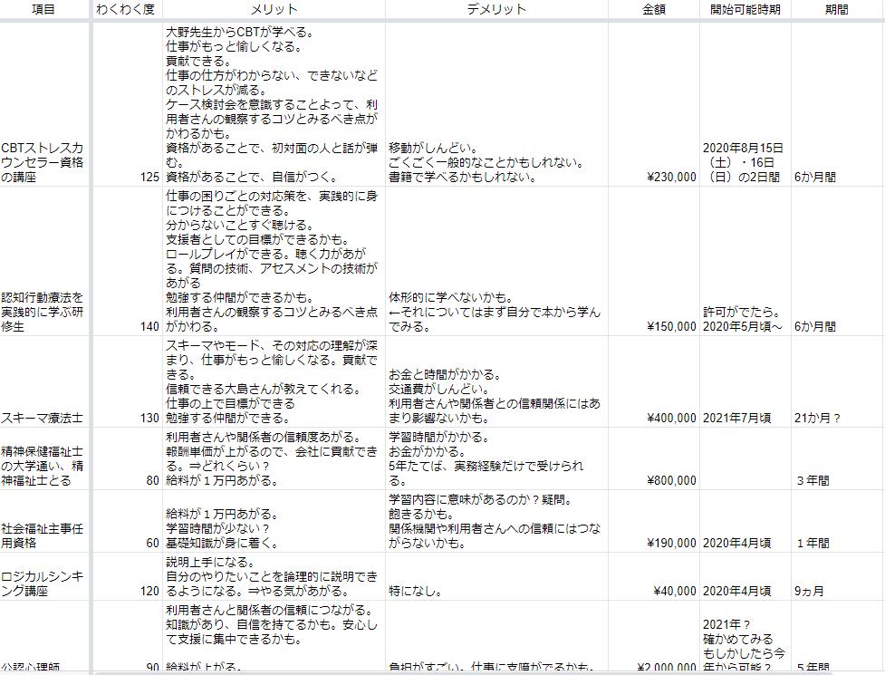f:id:awawa-min-ahaha:20200316073446p:plain